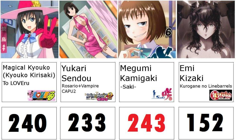 Megumi Kamigaki alcanza la segunda ronda del torneo